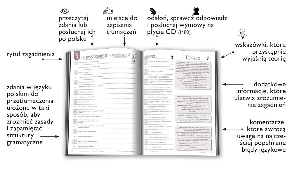 przykład nauki języka obcego z Preston Publishing